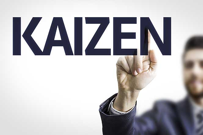 Workforce-Management-Solutions--What-is-Kaizen